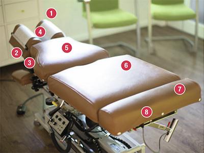 DAGC erklärt den chiropraktischen Behandlungstisch